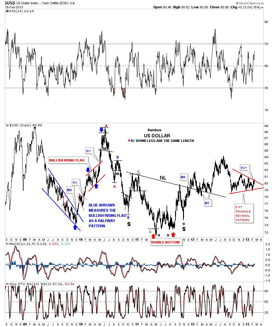 dollar h&s base