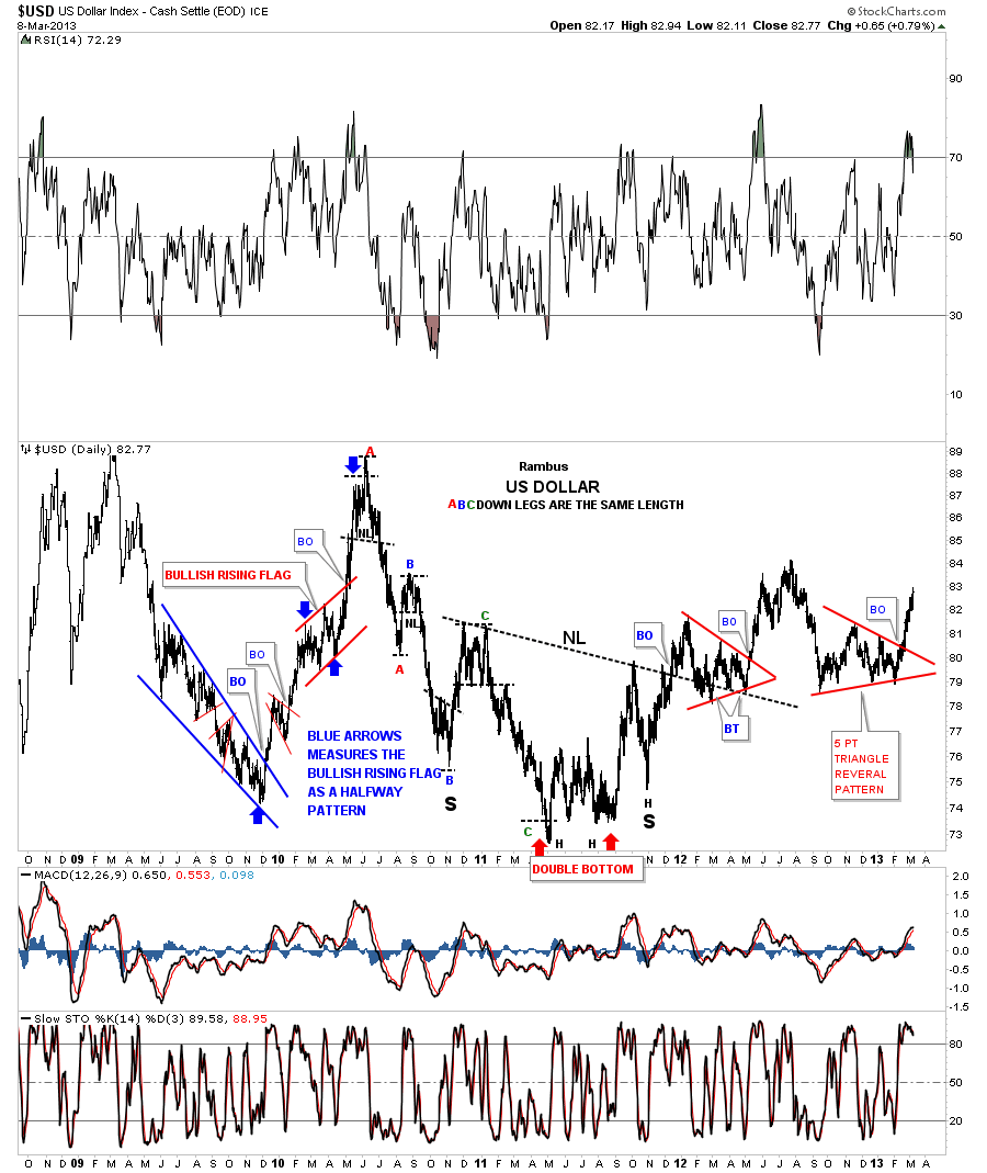us dollar h&s base good