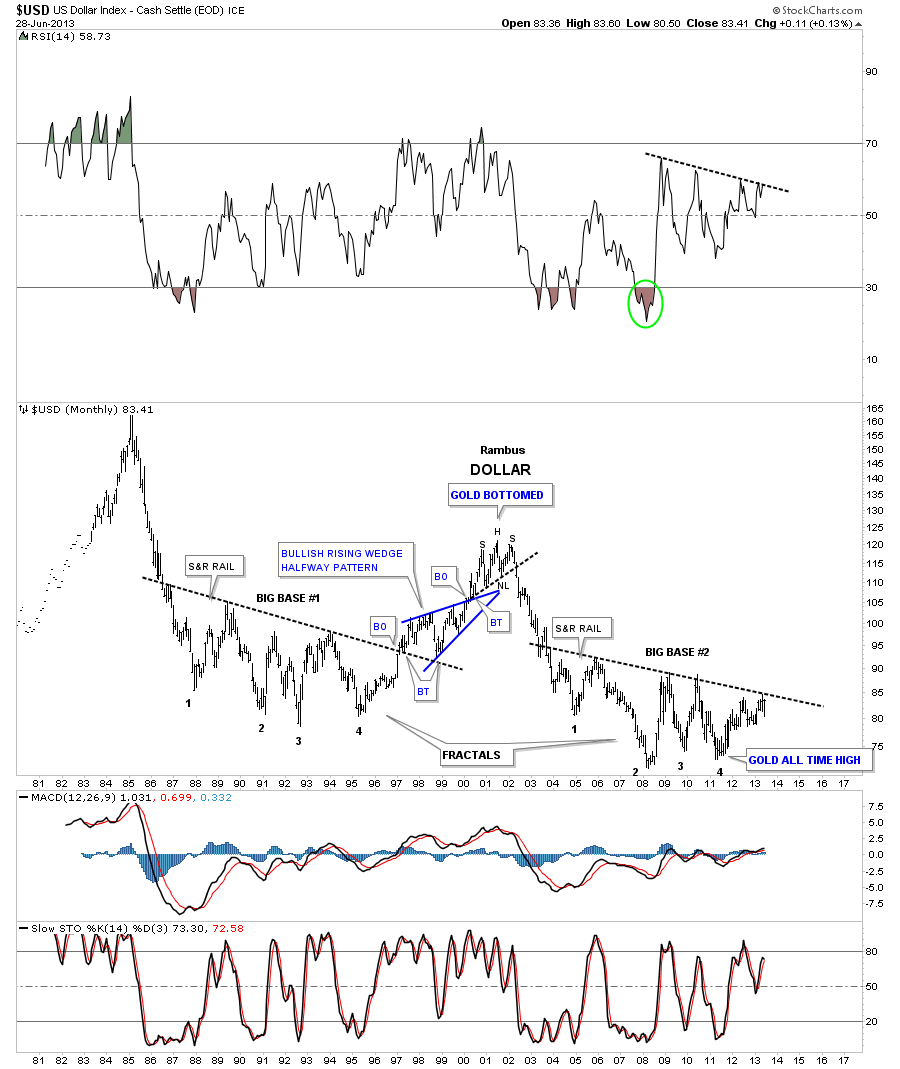 dollar fractal bottojs