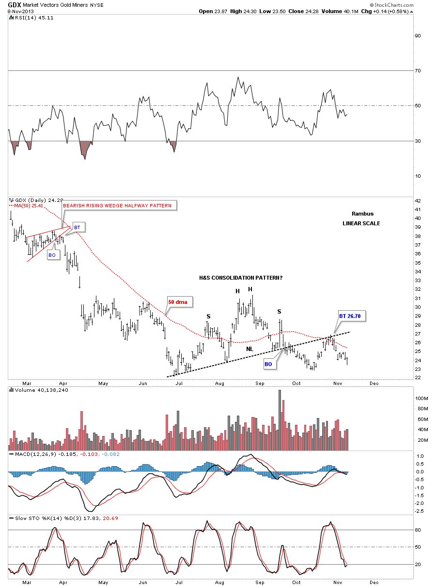 GDX h&S CONSOLIDAT