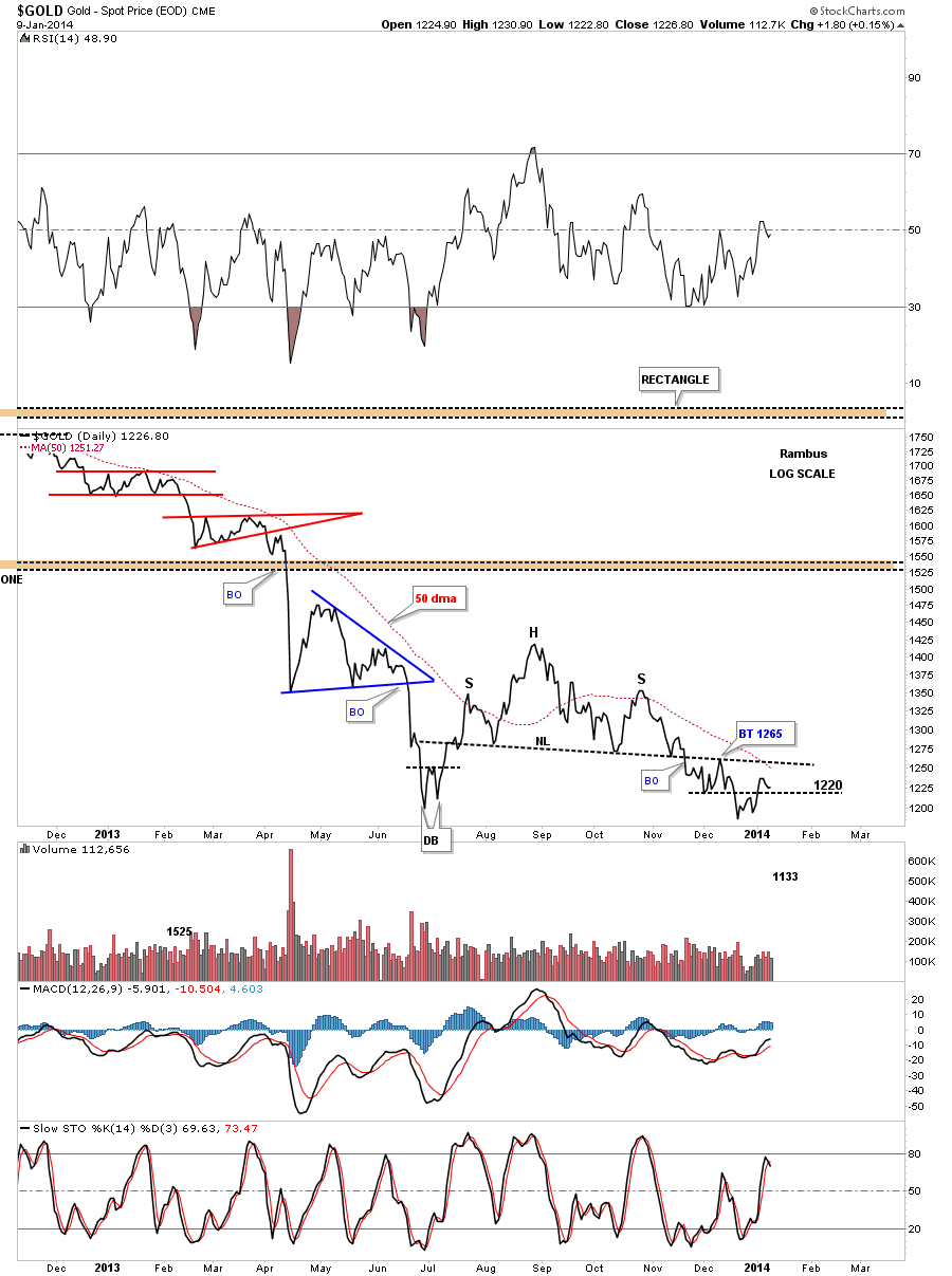 gold line chat h&s