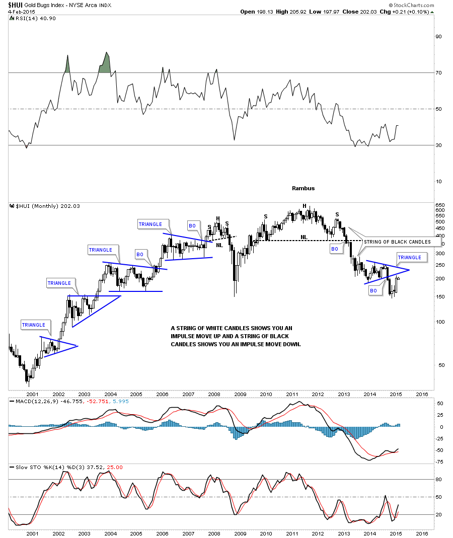MONTHLY CANLDLSESTICLS