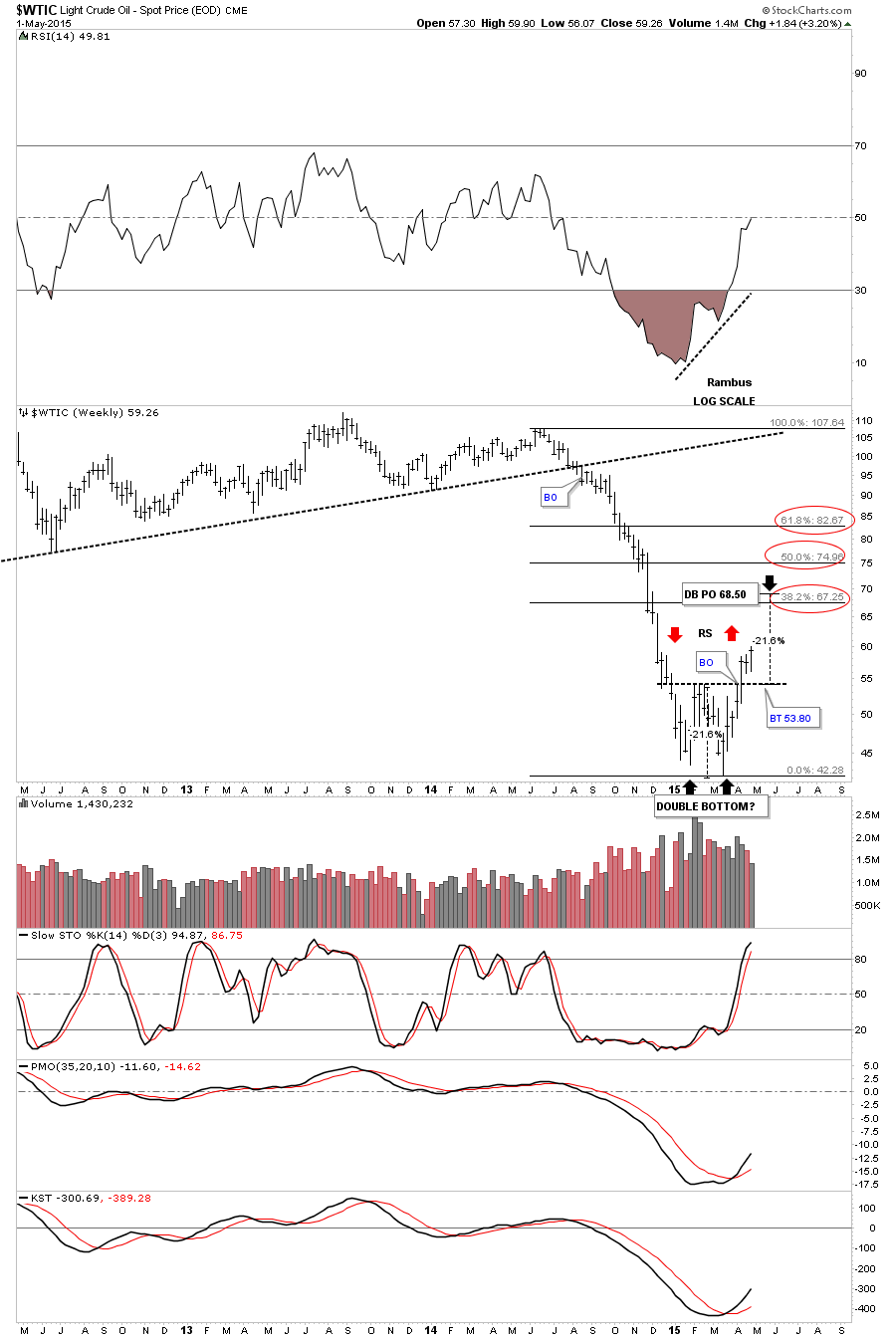WTIC WEEKLY