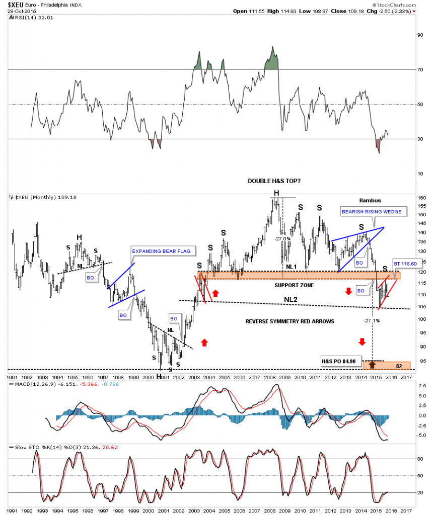 euro H&S top