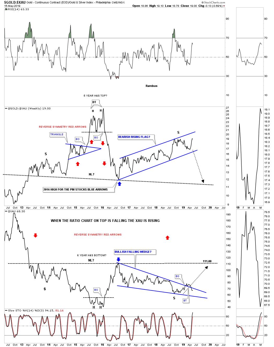 VoyForums: Markets & Such